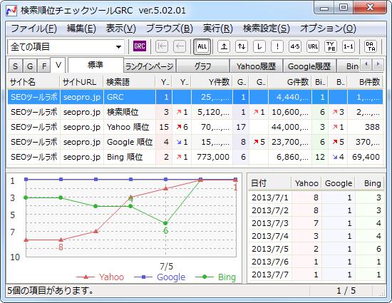 Google/Yahoo/Bing 検索順位チェックツールGRC